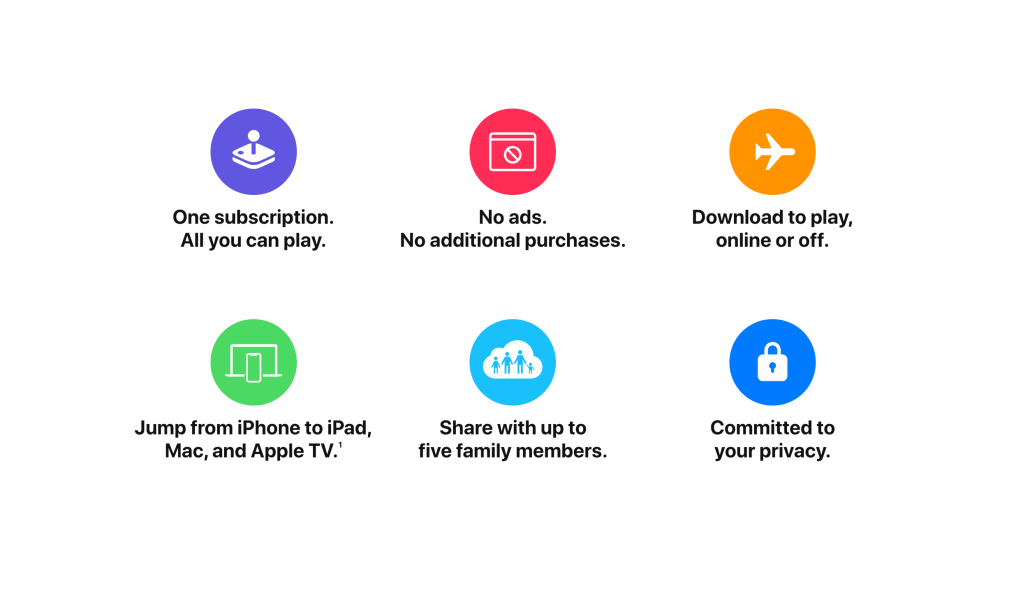 Screenshot taken from the Apple website highlighting six of the key features of the Apple Arcade subscription service.